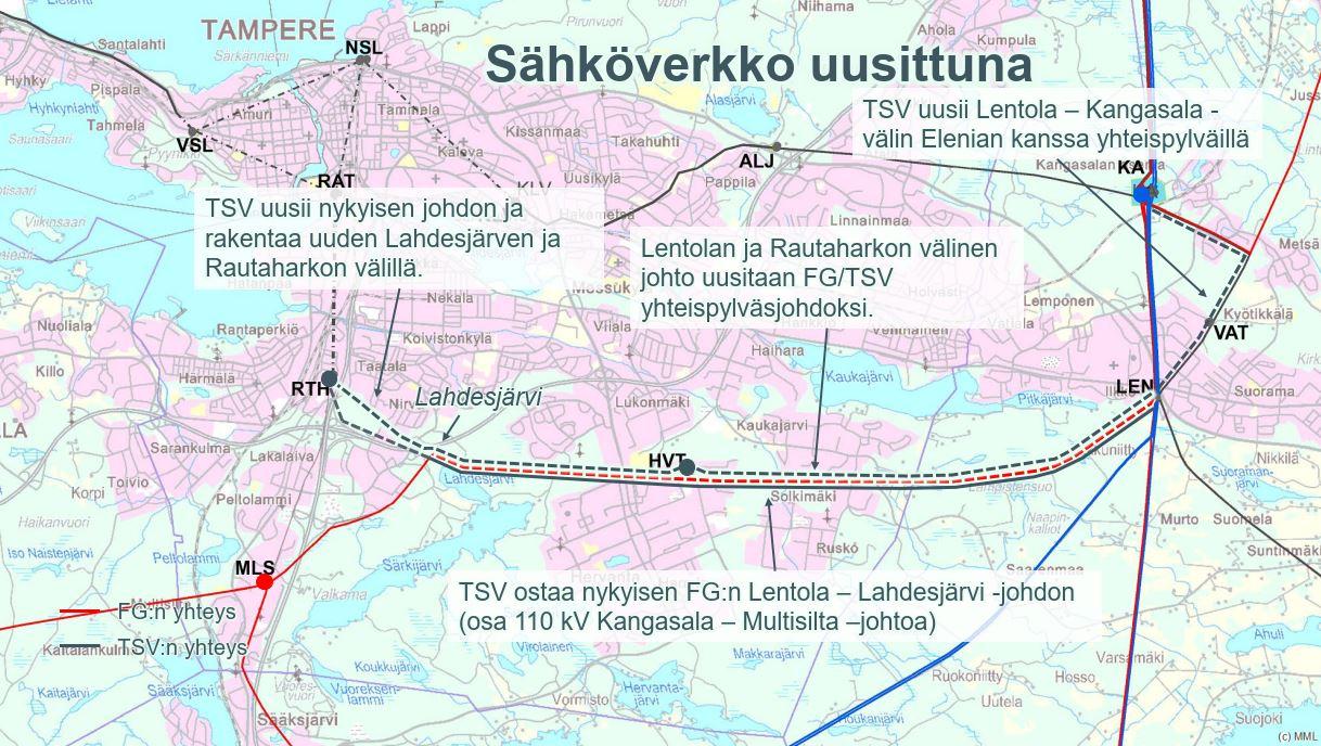 Tampereen Sahkoverkko Elenia Ja Fingrid Parantavat Yhdessa